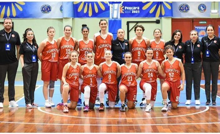 İşitme Engelliler Dünya Basketbol Şampiyonası